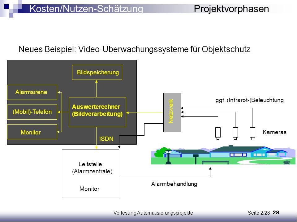 28Vorlesung Automatisierungsprojekte Seite 2/28 Neues Beispiel: Video-Überwachungssysteme für Objektschutz Auswerterechner (Bildverarbeitung) Leitstel