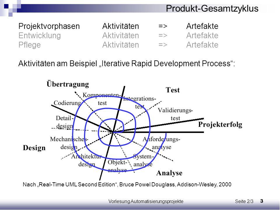 3Vorlesung Automatisierungsprojekte Seite 2/3 Produkt-Gesamtzyklus ProjektvorphasenAktivitäten=>Artefakte EntwicklungAktivitäten=>Artefakte PflegeAkti