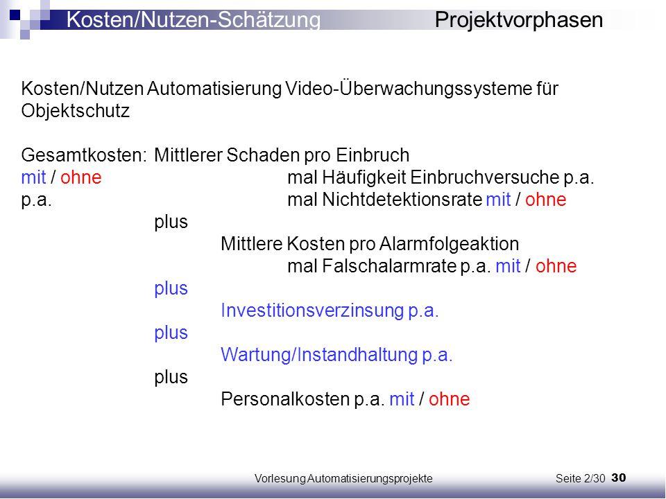 30Vorlesung Automatisierungsprojekte Seite 2/30 Kosten/Nutzen Automatisierung Video-Überwachungssysteme für Objektschutz Gesamtkosten: Mittlerer Schad