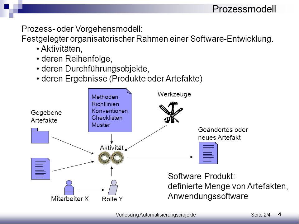 4Vorlesung Automatisierungsprojekte Seite 2/4 Prozess- oder Vorgehensmodell: Festgelegter organisatorischer Rahmen einer Software-Entwicklung. Aktivit