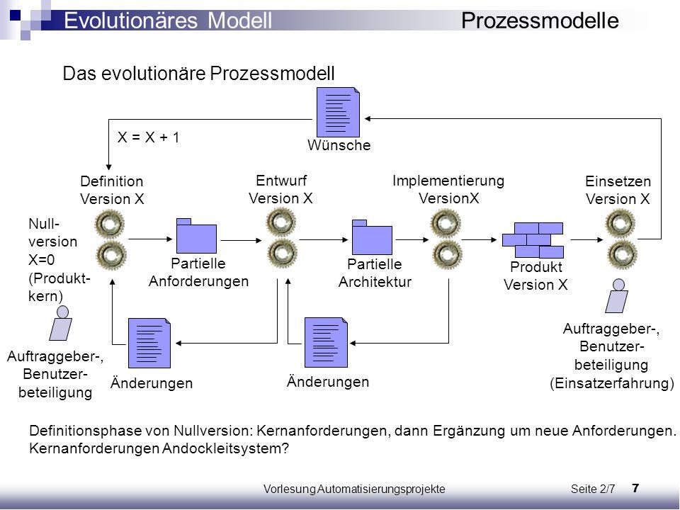 7Vorlesung Automatisierungsprojekte Seite 2/7 Definition Version X Null- version X=0 (Produkt- kern) Auftraggeber-, Benutzer- beteiligung Änderungen P