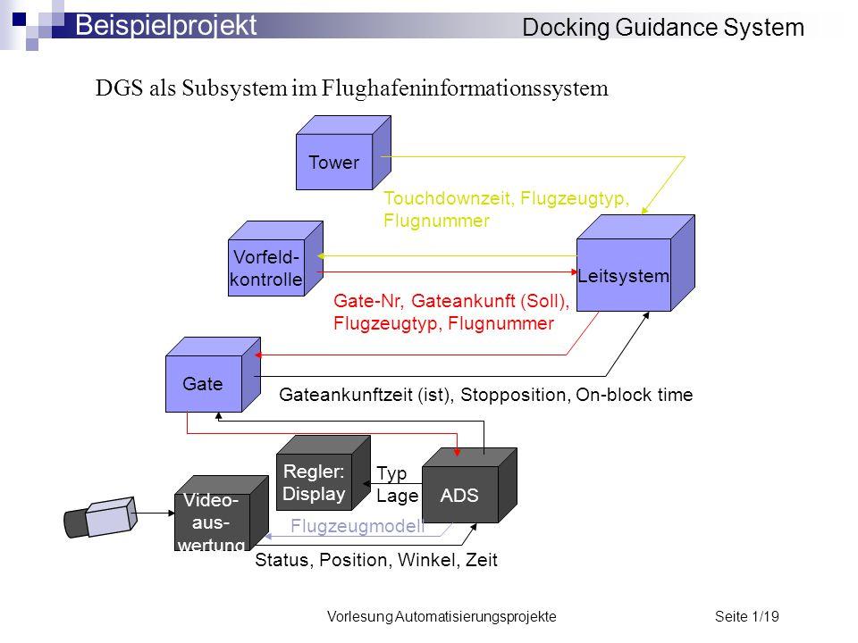 Vorlesung Automatisierungsprojekte Seite 1/19 DGS als Subsystem im Flughafeninformationssystem Docking Guidance System Beispielprojekt Leitsystem Towe