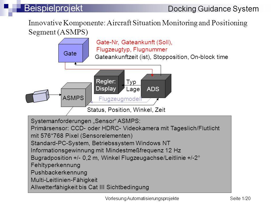 Vorlesung Automatisierungsprojekte Seite 1/20 Innovative Komponente: Aircraft Situation Monitoring and Positioning Segment (ASMPS) Gate Gateankunftzei