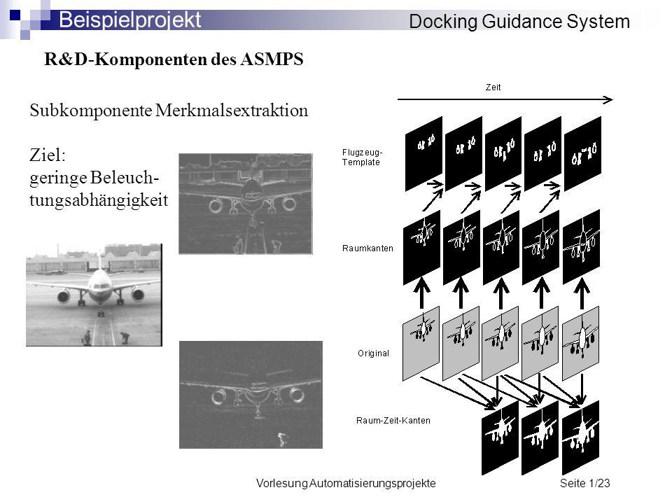 Vorlesung Automatisierungsprojekte Seite 1/23 Subkomponente Merkmalsextraktion Ziel: geringe Beleuch- tungsabhängigkeit R&D-Komponenten des ASMPS Dock