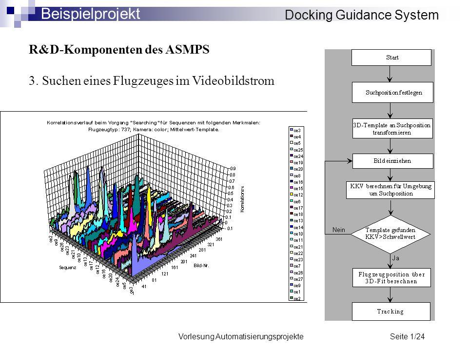 Vorlesung Automatisierungsprojekte Seite 1/24 R&D-Komponenten des ASMPS 3. Suchen eines Flugzeuges im Videobildstrom Docking Guidance System Beispielp