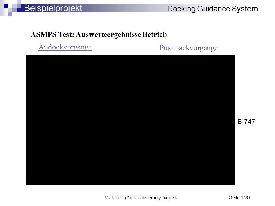 Vorlesung Automatisierungsprojekte Seite 1/29 ASMPS Test: Auswerteergebnisse Betrieb Andockvorgänge Pushbackvorgänge Docking Guidance System Beispielp