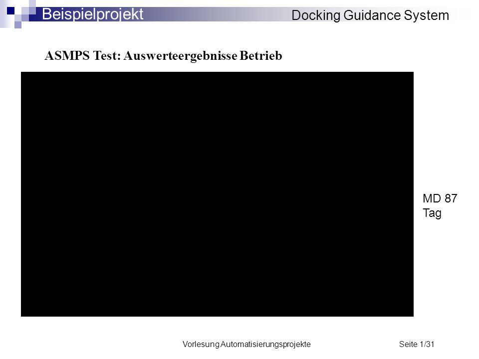 Vorlesung Automatisierungsprojekte Seite 1/31 ASMPS Test: Auswerteergebnisse Betrieb Docking Guidance System Beispielprojekt MD 87 Tag