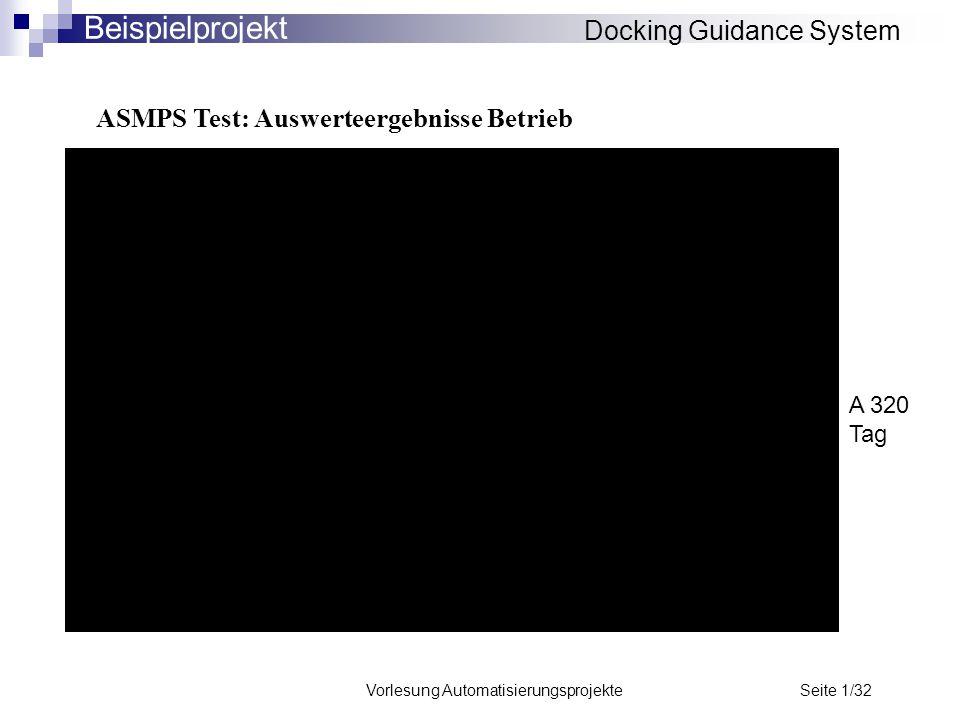 Vorlesung Automatisierungsprojekte Seite 1/32 ASMPS Test: Auswerteergebnisse Betrieb Docking Guidance System Beispielprojekt A 320 Tag