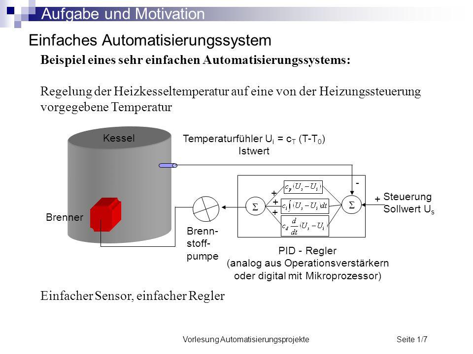 Vorlesung Automatisierungsprojekte Seite 1/7 Einfaches Automatisierungssystem Beispiel eines sehr einfachen Automatisierungssystems: Regelung der Heiz
