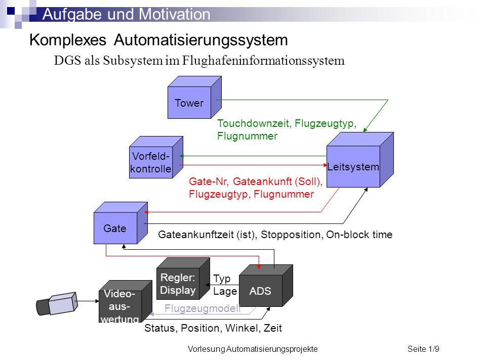 """Vorlesung Automatisierungsprojekte Seite 1/20 Innovative Komponente: Aircraft Situation Monitoring and Positioning Segment (ASMPS) Gate Gateankunftzeit (ist), Stopposition, On-block time ADS Regler: Display ASMPS Flugzeugmodell Status, Position, Winkel, Zeit Typ Lage Gate-Nr, Gateankunft (Soll), Flugzeugtyp, Flugnummer Systemanforderungen """"Sensor ASMPS: Primärsensor: CCD- oder HDRC- Videokamera mit Tageslich/Flutlicht mit 576*768 Pixel (Sensorelementen) Standard-PC-System, Betriebssystem Windows NT Informationsgewinnung mit Mindestmeßfrequenz 12 Hz Bugradposition +/- 0,2 m, Winkel Flugzeugachse/Leitlinie +/-2° Fehltyperkennung Pushbackerkennung Multi-Leitlinien-Fähigkeit Allwetterfähigkeit bis Cat III Sichtbedingung Docking Guidance System Beispielprojekt"""