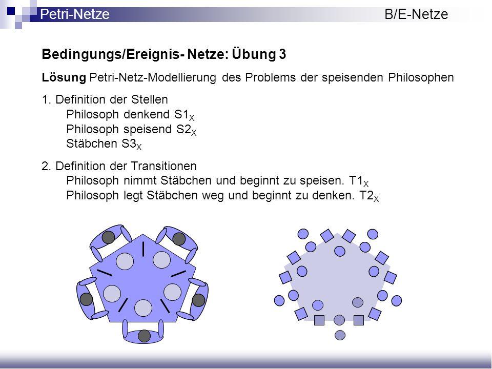 Bedingungs/Ereignis- Netze: Übung 3 Lösung Petri-Netz-Modellierung des Problems der speisenden Philosophen 1. Definition der Stellen Philosoph denkend