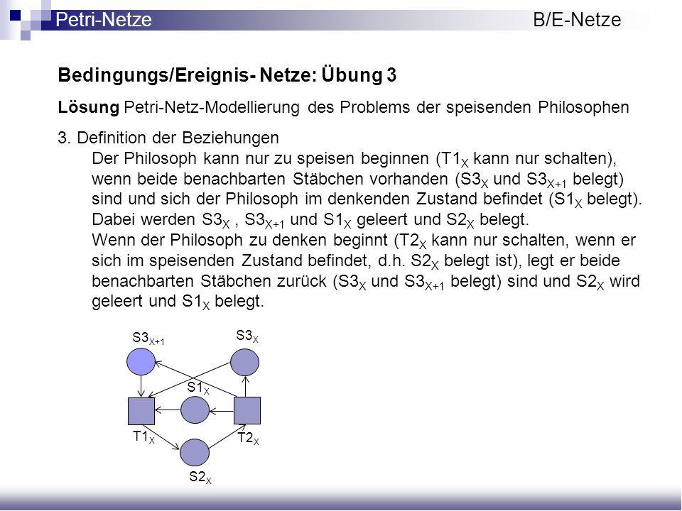 Bedingungs/Ereignis- Netze: Übung 3 Lösung Petri-Netz-Modellierung des Problems der speisenden Philosophen 3. Definition der Beziehungen Der Philosoph