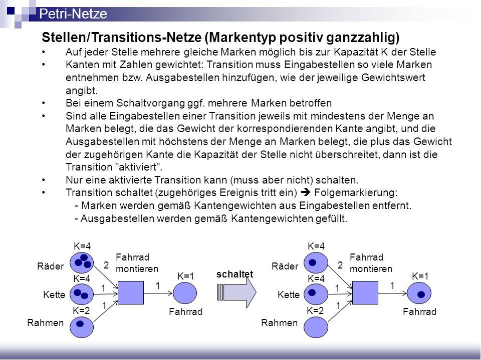 Stellen/Transitions-Netze (Markentyp positiv ganzzahlig) Auf jeder Stelle mehrere gleiche Marken möglich bis zur Kapazität K der Stelle Kanten mit Zah