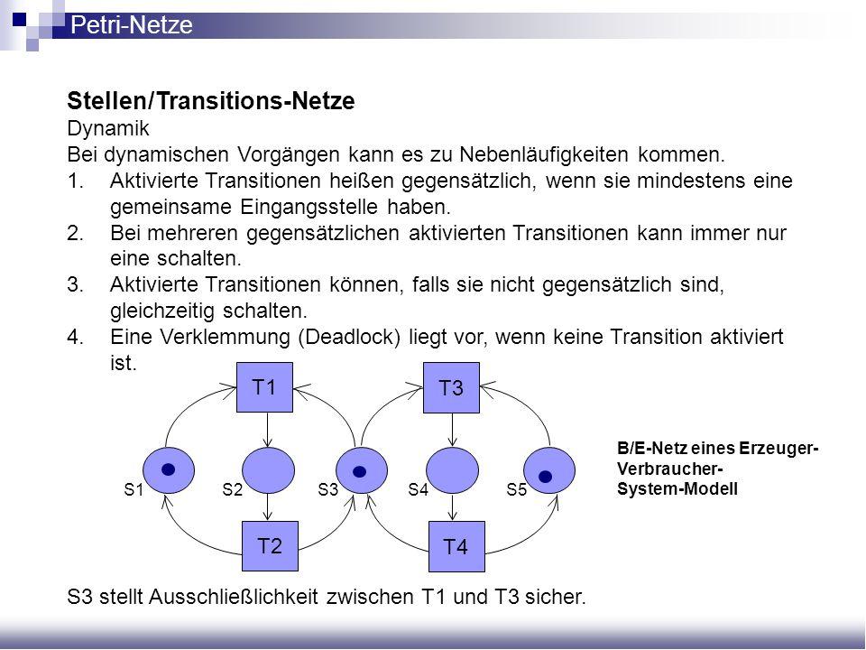Stellen/Transitions-Netze Dynamik Bei dynamischen Vorgängen kann es zu Nebenläufigkeiten kommen. 1.Aktivierte Transitionen heißen gegensätzlich, wenn