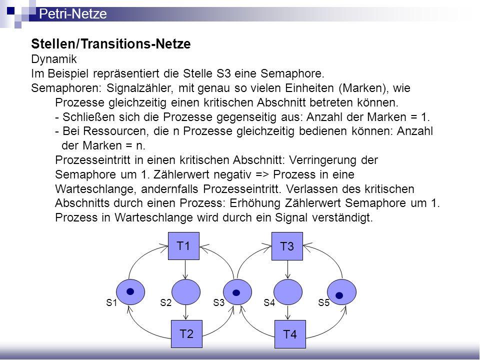 Stellen/Transitions-Netze Dynamik Im Beispiel repräsentiert die Stelle S3 eine Semaphore. Semaphoren: Signalzähler, mit genau so vielen Einheiten (Mar