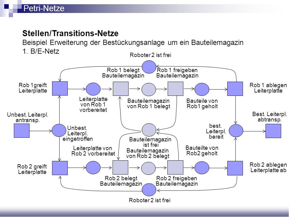 Stellen/Transitions-Netze Beispiel Erweiterung der Bestückungsanlage um ein Bauteilemagazin 1. B/E-Netz Unbest. Leiterpl. antransp. Unbest. Leiterpl.