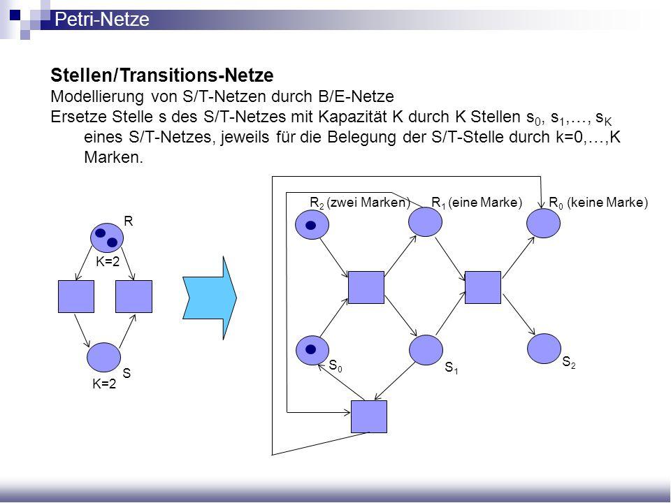 Stellen/Transitions-Netze Modellierung von S/T-Netzen durch B/E-Netze Ersetze Stelle s des S/T-Netzes mit Kapazität K durch K Stellen s 0, s 1,…, s K