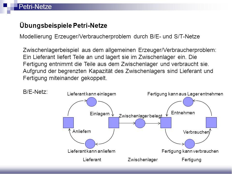 Übungsbeispiele Petri-Netze Modellierung Erzeuger/Verbraucherproblem durch B/E- und S/T-Netze Zwischenlagerbeispiel aus dem allgemeinen Erzeuger/Verbr
