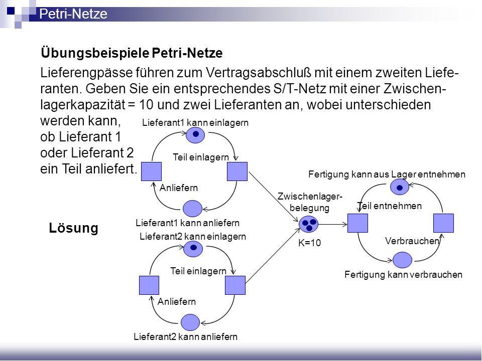 Übungsbeispiele Petri-Netze Lieferengpässe führen zum Vertragsabschluß mit einem zweiten Liefe- ranten. Geben Sie ein entsprechendes S/T-Netz mit eine