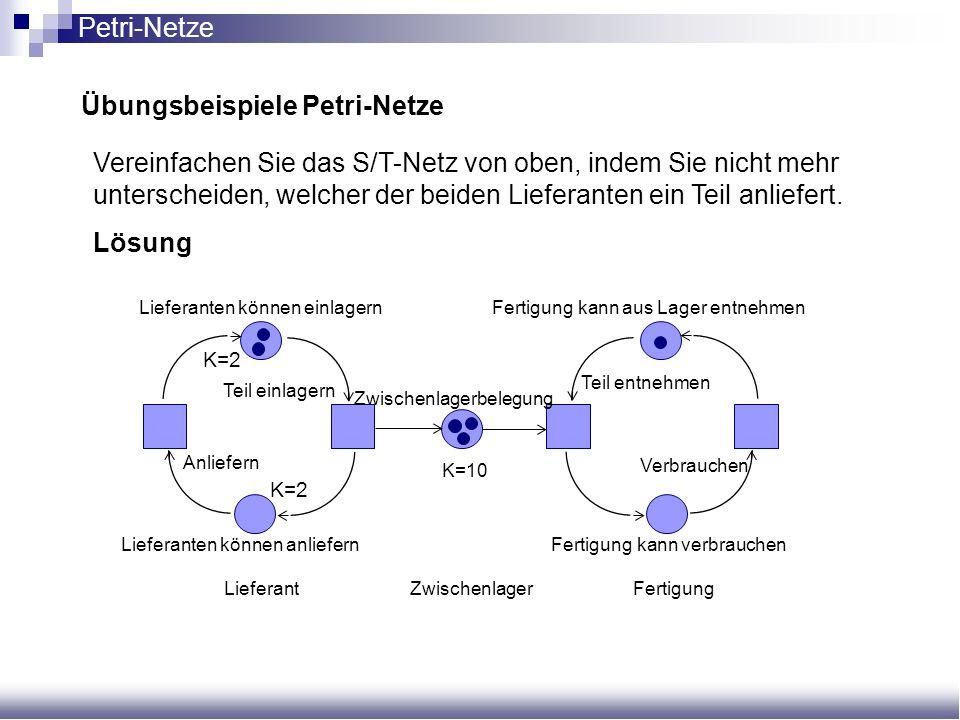 Übungsbeispiele Petri-Netze Vereinfachen Sie das S/T-Netz von oben, indem Sie nicht mehr unterscheiden, welcher der beiden Lieferanten ein Teil anlief