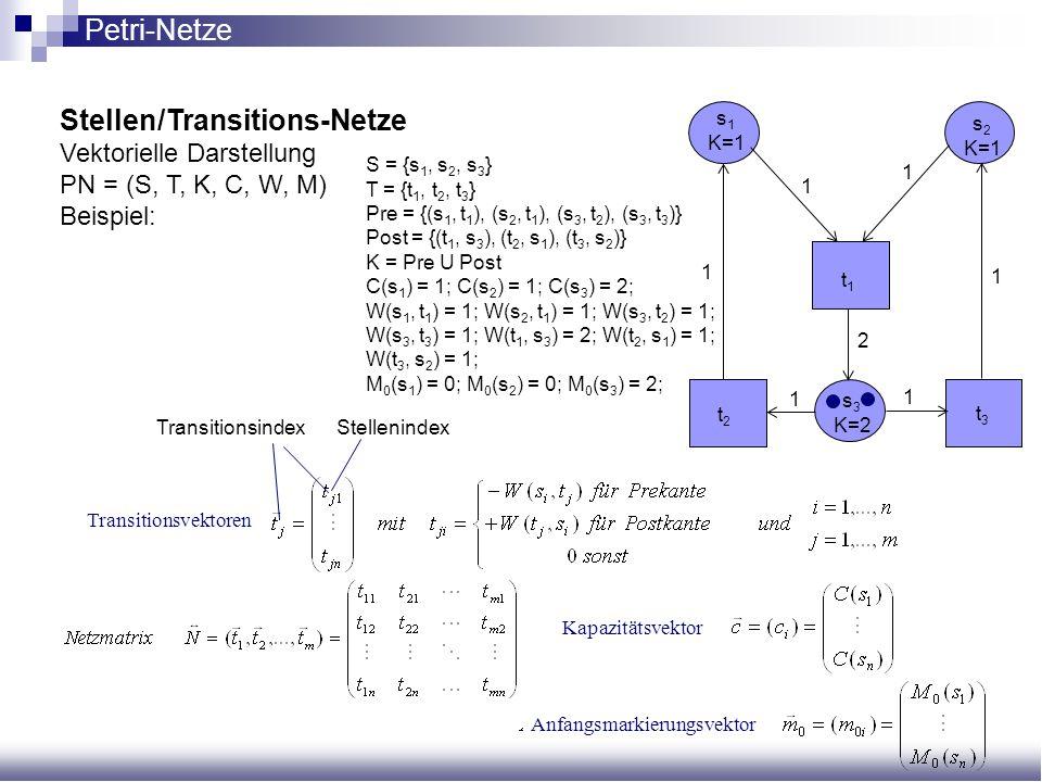 Stellen/Transitions-Netze Vektorielle Darstellung PN = (S, T, K, C, W, M) Beispiel: S = {s 1, s 2, s 3 } T = {t 1, t 2, t 3 } Pre = {(s 1, t 1 ), (s 2