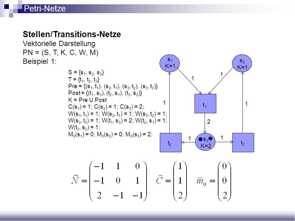 Stellen/Transitions-Netze Vektorielle Darstellung PN = (S, T, K, C, W, M) Beispiel 1: S = {s 1, s 2, s 3 } T = {t 1, t 2, t 3 } Pre = {(s 1, t 1 ), (s