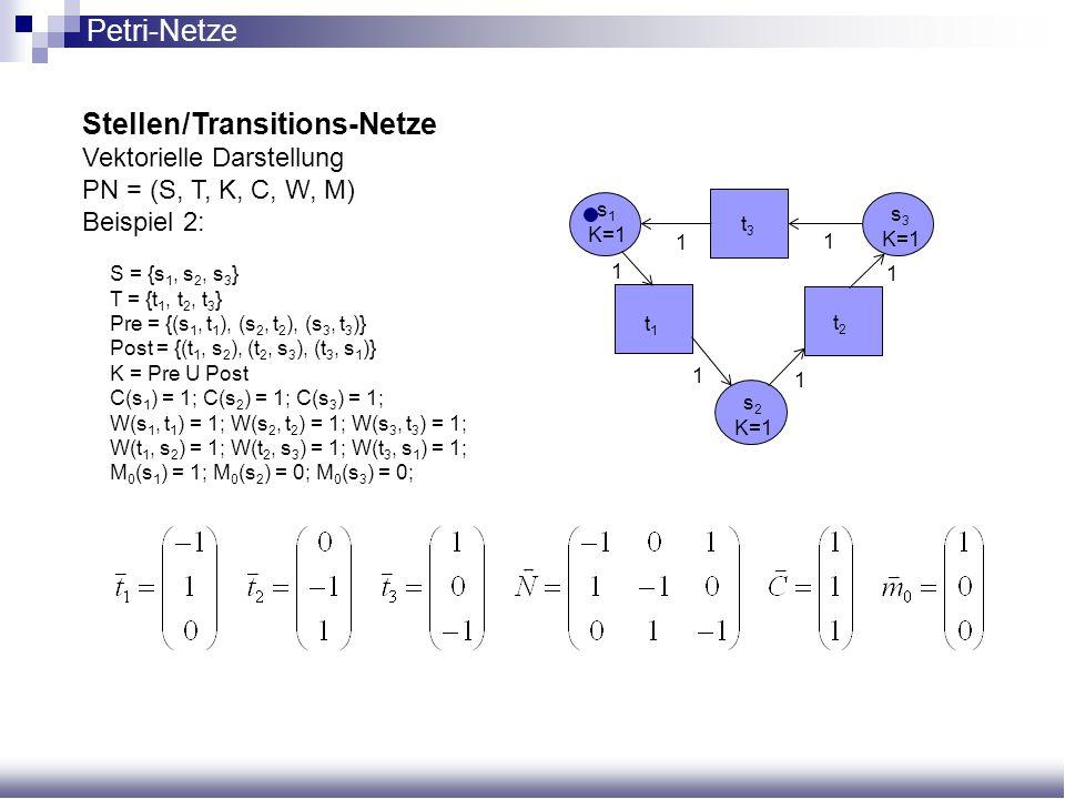 Stellen/Transitions-Netze Vektorielle Darstellung PN = (S, T, K, C, W, M) Beispiel 2: S = {s 1, s 2, s 3 } T = {t 1, t 2, t 3 } Pre = {(s 1, t 1 ), (s