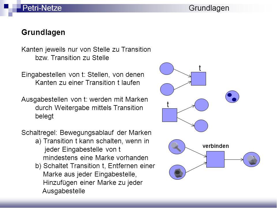 Grundlagen Kanten jeweils nur von Stelle zu Transition bzw. Transition zu Stelle Eingabestellen von t: Stellen, von denen Kanten zu einer Transition t