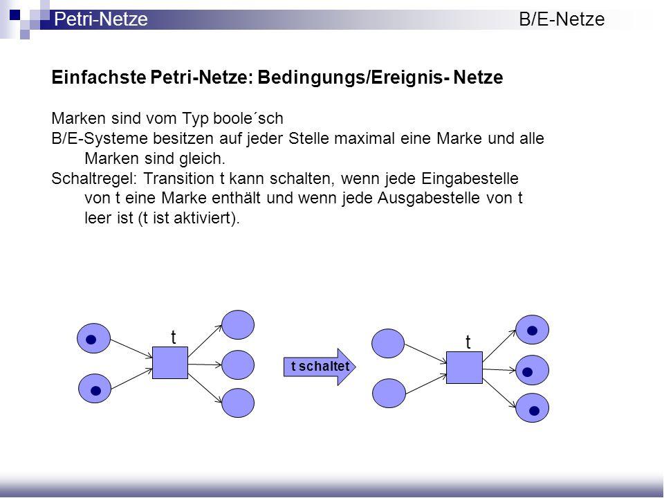 Einfachste Petri-Netze: Bedingungs/Ereignis- Netze Marken sind vom Typ boole´sch B/E-Systeme besitzen auf jeder Stelle maximal eine Marke und alle Mar