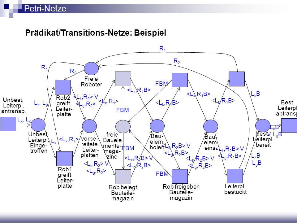 Prädikat/Transitions-Netze: Beispiel Unbest. Leiterpl. antransp. Unbest. Leiterpl. Einge- troffen Rob1 greift Leiter- platte best. Leiterpl. bereit Be