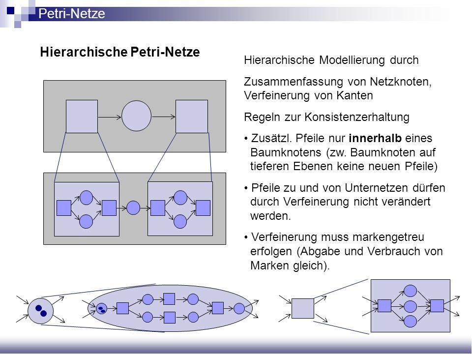Hierarchische Petri-Netze Hierarchische Modellierung durch Zusammenfassung von Netzknoten, Verfeinerung von Kanten Regeln zur Konsistenzerhaltung Zusä