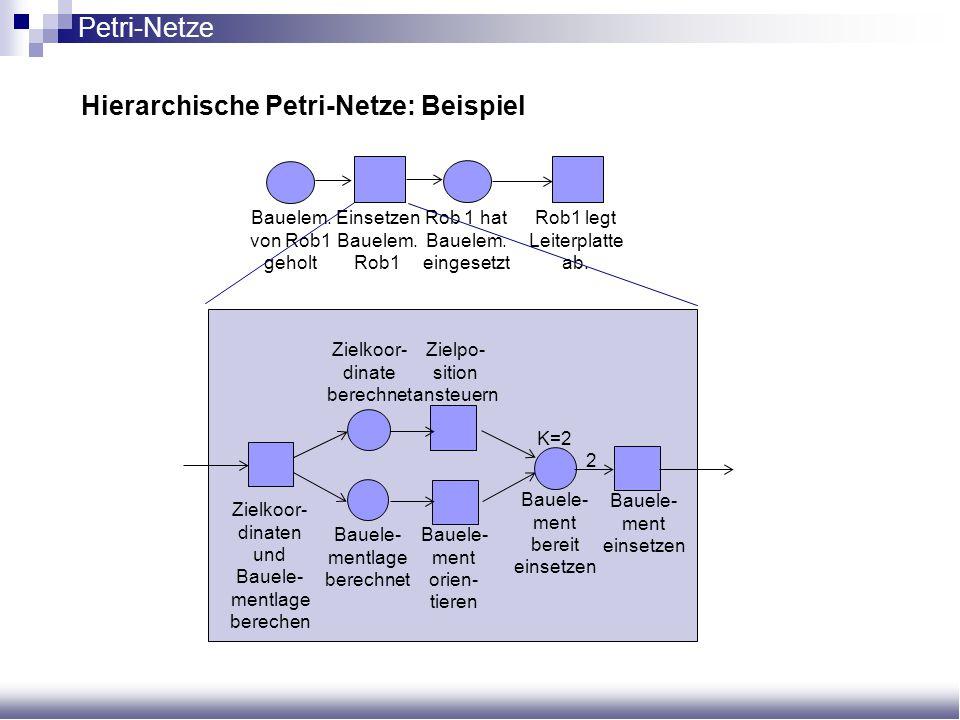 Hierarchische Petri-Netze: Beispiel Bauelem. von Rob1 geholt Einsetzen Bauelem. Rob1 Rob 1 hat Bauelem. eingesetzt Rob1 legt Leiterplatte ab. Zielkoor