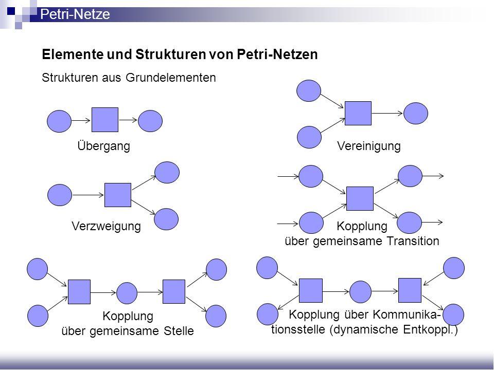 Elemente und Strukturen von Petri-Netzen Strukturen aus Grundelementen ÜbergangVereinigung VerzweigungKopplung über gemeinsame Transition Kopplung übe