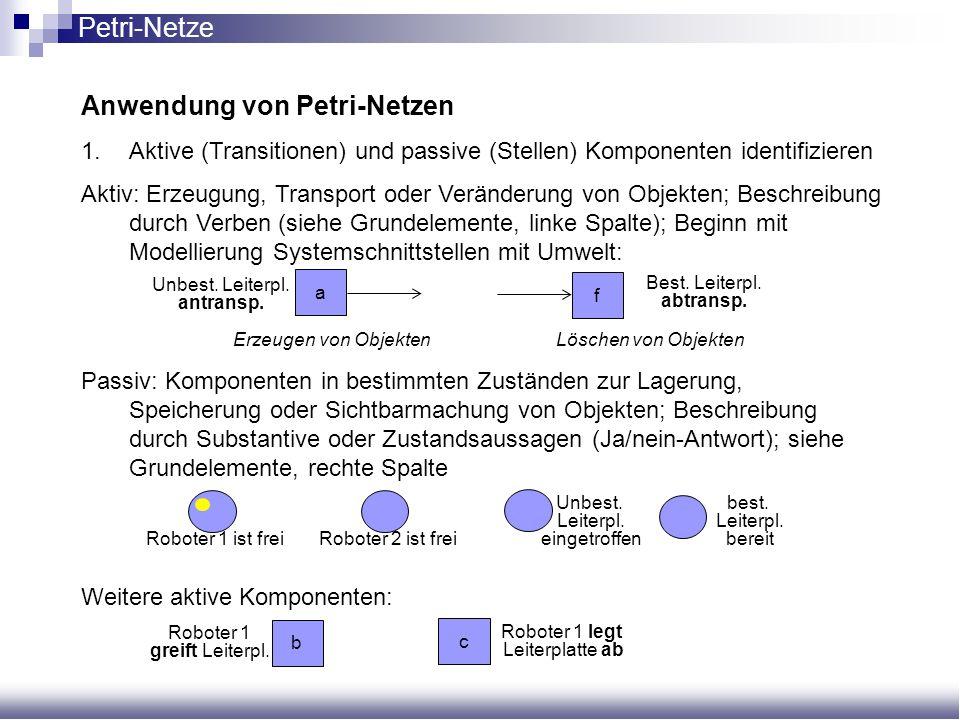 Anwendung von Petri-Netzen 1.Aktive (Transitionen) und passive (Stellen) Komponenten identifizieren Aktiv: Erzeugung, Transport oder Veränderung von O