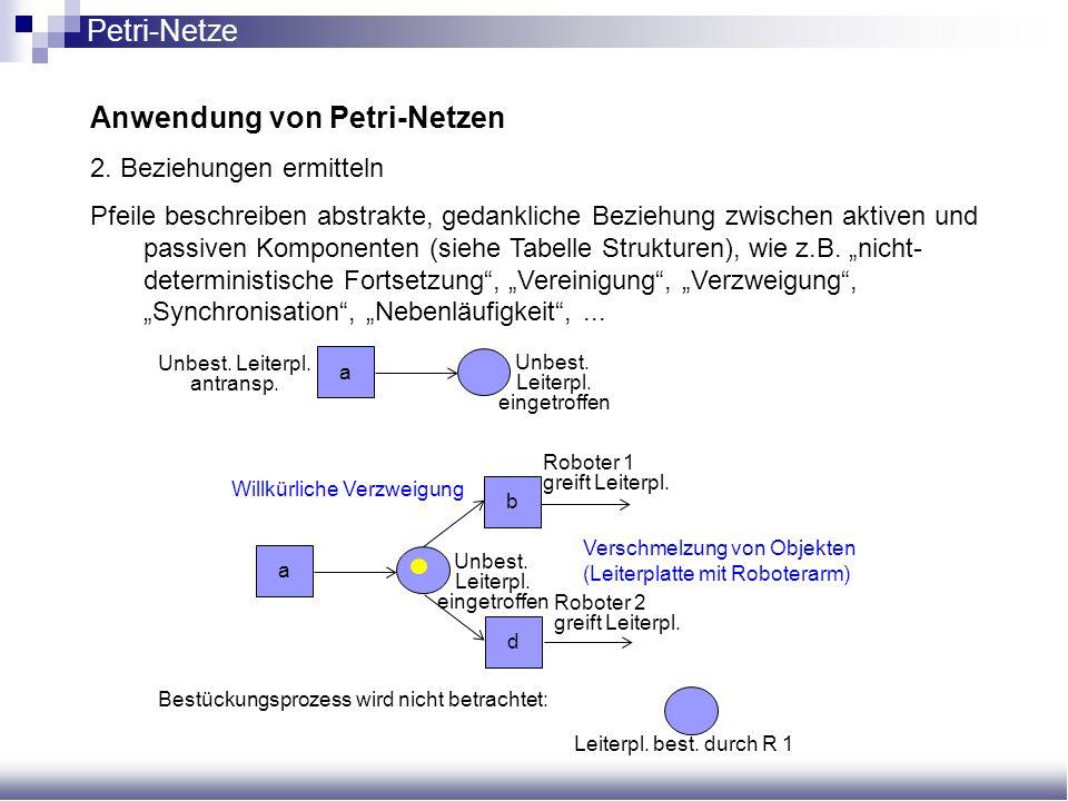Anwendung von Petri-Netzen 2. Beziehungen ermitteln Pfeile beschreiben abstrakte, gedankliche Beziehung zwischen aktiven und passiven Komponenten (sie