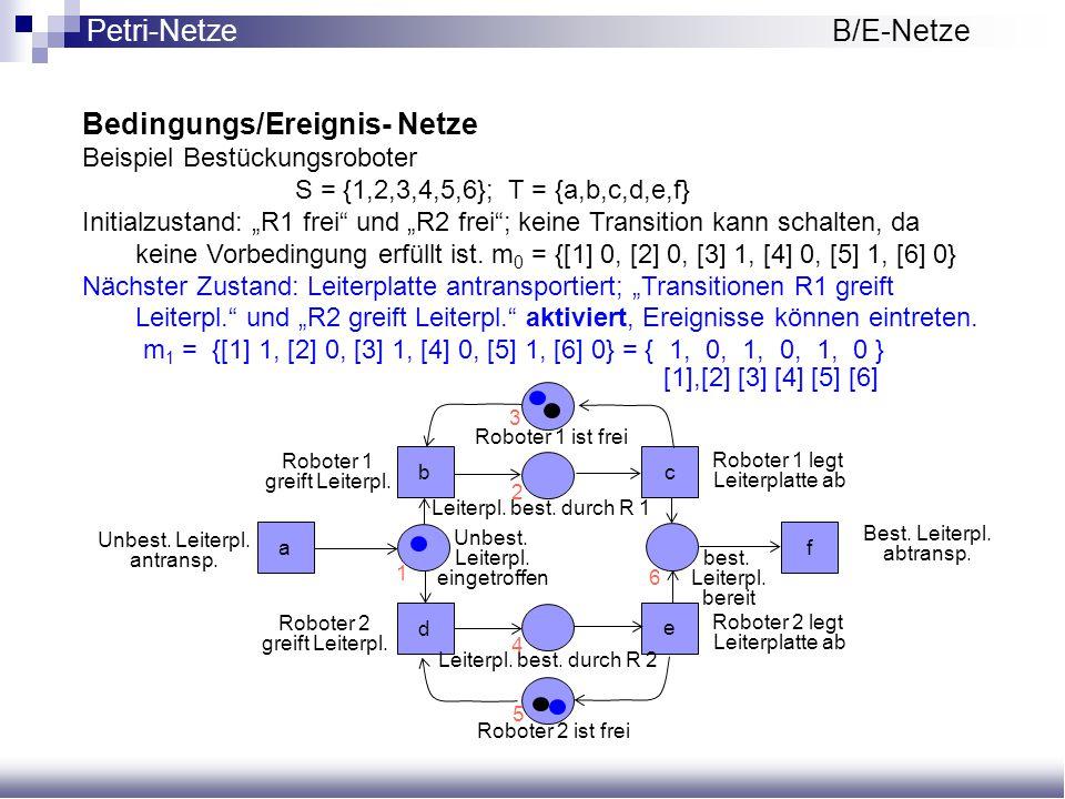 """Bedingungs/Ereignis- Netze Beispiel Bestückungsroboter S = {1,2,3,4,5,6};T = {a,b,c,d,e,f} Initialzustand: """"R1 frei"""" und """"R2 frei""""; keine Transition k"""