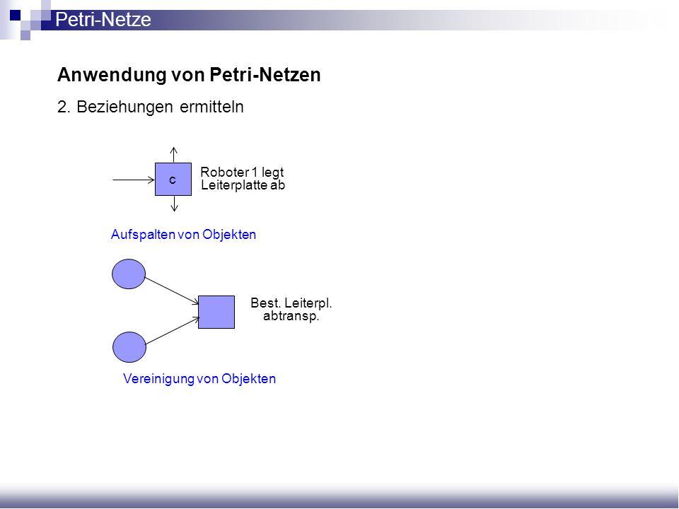 Anwendung von Petri-Netzen 2. Beziehungen ermitteln Best. Leiterpl. abtransp. c Roboter 1 legt Leiterplatte ab Aufspalten von Objekten Vereinigung von