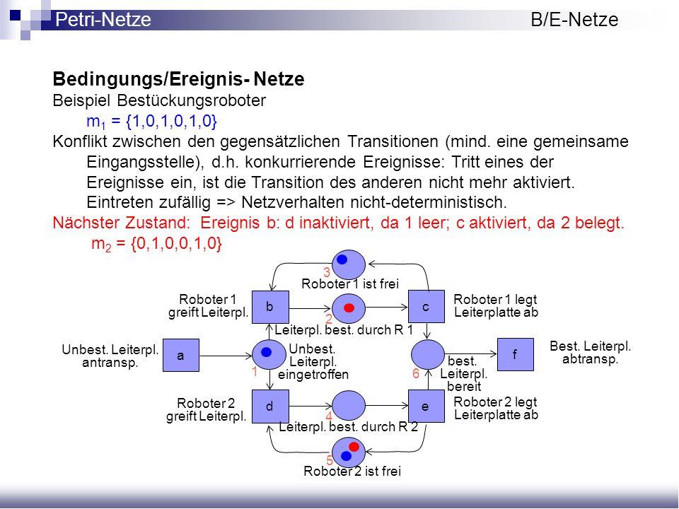 Bedingungs/Ereignis- Netze Beispiel Bestückungsroboter m 1 = {1,0,1,0,1,0} Konflikt zwischen den gegensätzlichen Transitionen (mind. eine gemeinsame E