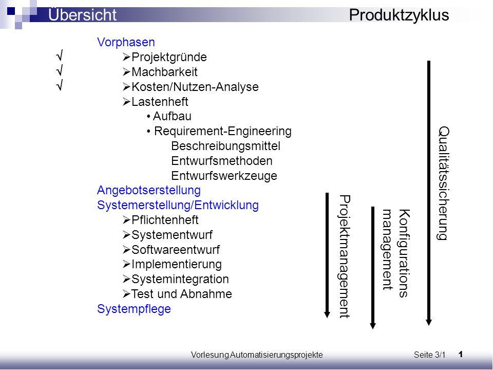 1Vorlesung Automatisierungsprojekte Seite 3/1 Übersicht Produktzyklus Vorphasen  Projektgründe  Machbarkeit  Kosten/Nutzen-Analyse  Lastenheft Auf