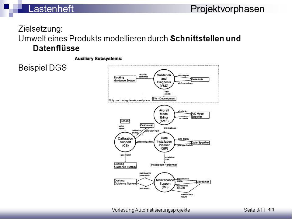 11Vorlesung Automatisierungsprojekte Seite 3/11 Zielsetzung: Umwelt eines Produkts modellieren durch Schnittstellen und Datenflüsse Beispiel DGS Laste