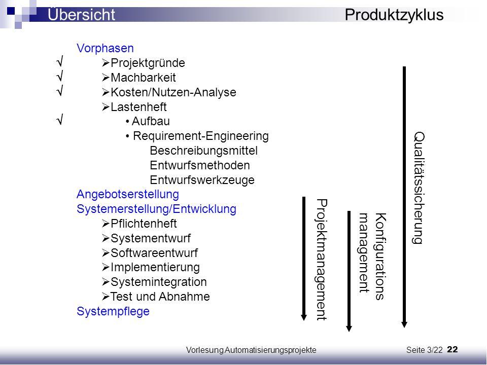 22Vorlesung Automatisierungsprojekte Seite 3/22 Vorphasen  Projektgründe  Machbarkeit  Kosten/Nutzen-Analyse  Lastenheft Aufbau Requirement-Engine