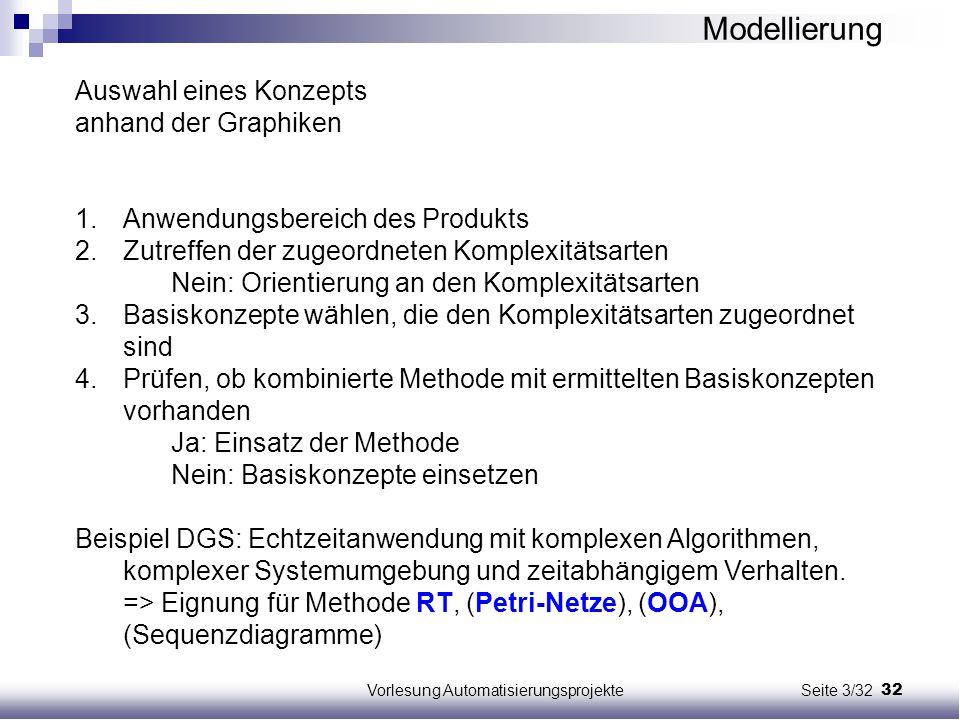 32Vorlesung Automatisierungsprojekte Seite 3/32 Auswahl eines Konzepts anhand der Graphiken 1.Anwendungsbereich des Produkts 2.Zutreffen der zugeordne