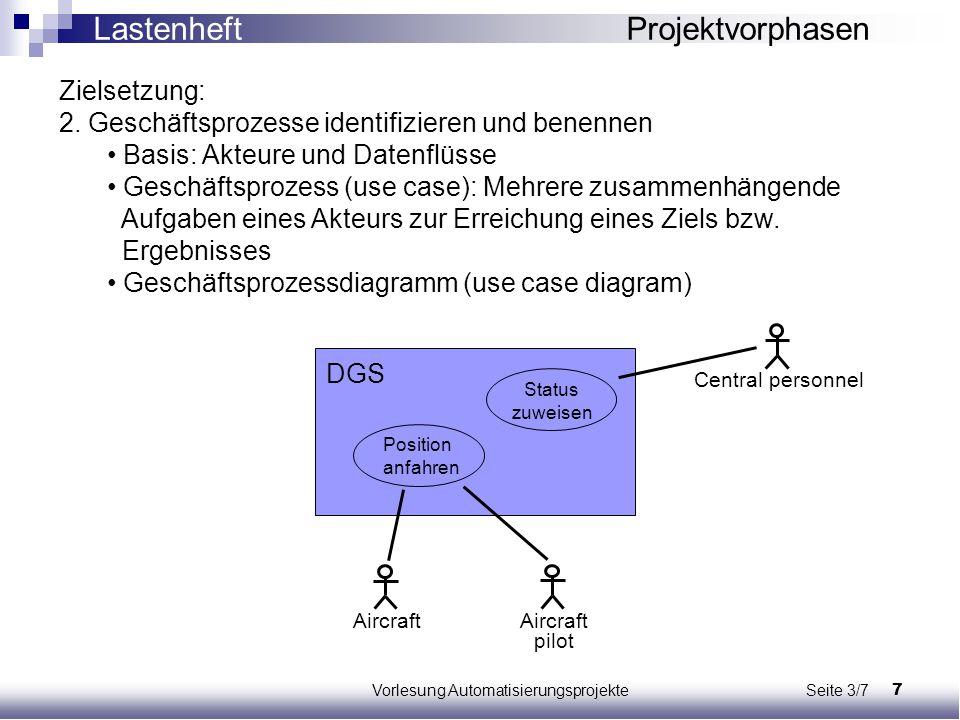 7Vorlesung Automatisierungsprojekte Seite 3/7 Zielsetzung: 2. Geschäftsprozesse identifizieren und benennen Basis: Akteure und Datenflüsse Geschäftspr