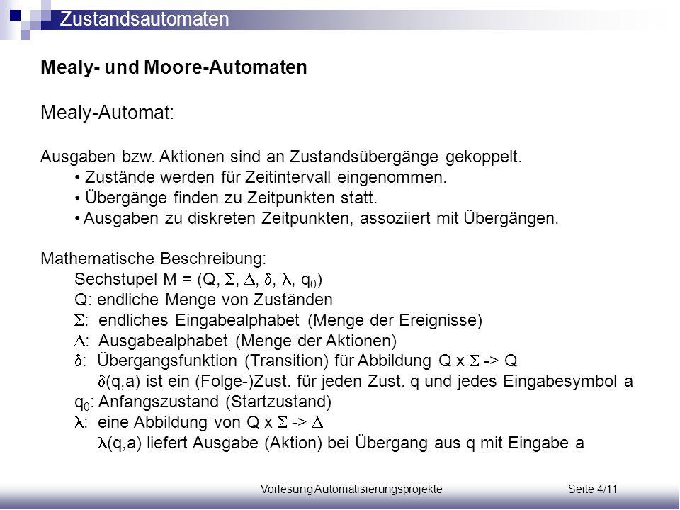 Vorlesung Automatisierungsprojekte Seite 4/11 Mealy- und Moore-Automaten Mealy-Automat: Ausgaben bzw. Aktionen sind an Zustandsübergänge gekoppelt. Zu