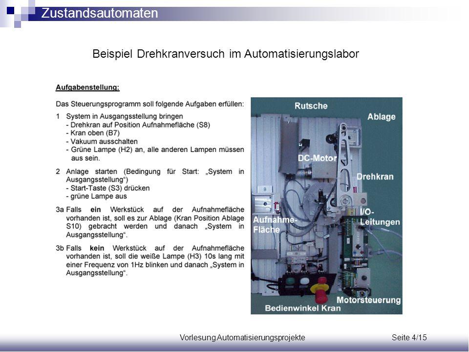 Vorlesung Automatisierungsprojekte Seite 4/15 Beispiel Drehkranversuch im Automatisierungslabor Zustandsautomaten