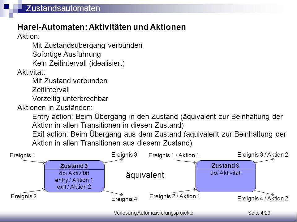 Vorlesung Automatisierungsprojekte Seite 4/23 Harel-Automaten: Aktivitäten und Aktionen Aktion: Mit Zustandsübergang verbunden Sofortige Ausführung Ke