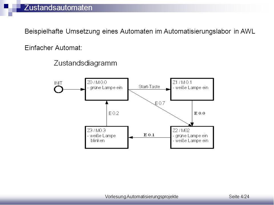 Vorlesung Automatisierungsprojekte Seite 4/24 Beispielhafte Umsetzung eines Automaten im Automatisierungslabor in AWL Einfacher Automat: Zustandsautom