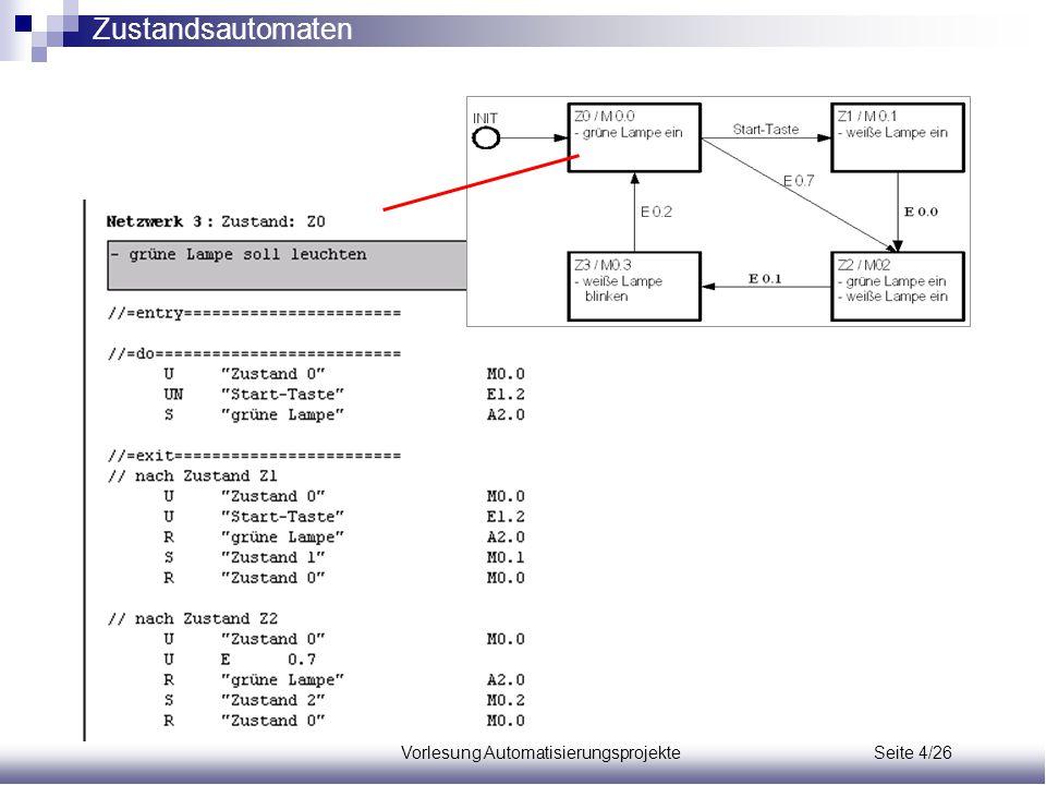Vorlesung Automatisierungsprojekte Seite 4/26 Zustandsautomaten