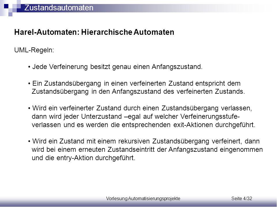 Vorlesung Automatisierungsprojekte Seite 4/32 Harel-Automaten: Hierarchische Automaten UML-Regeln: Jede Verfeinerung besitzt genau einen Anfangszustan