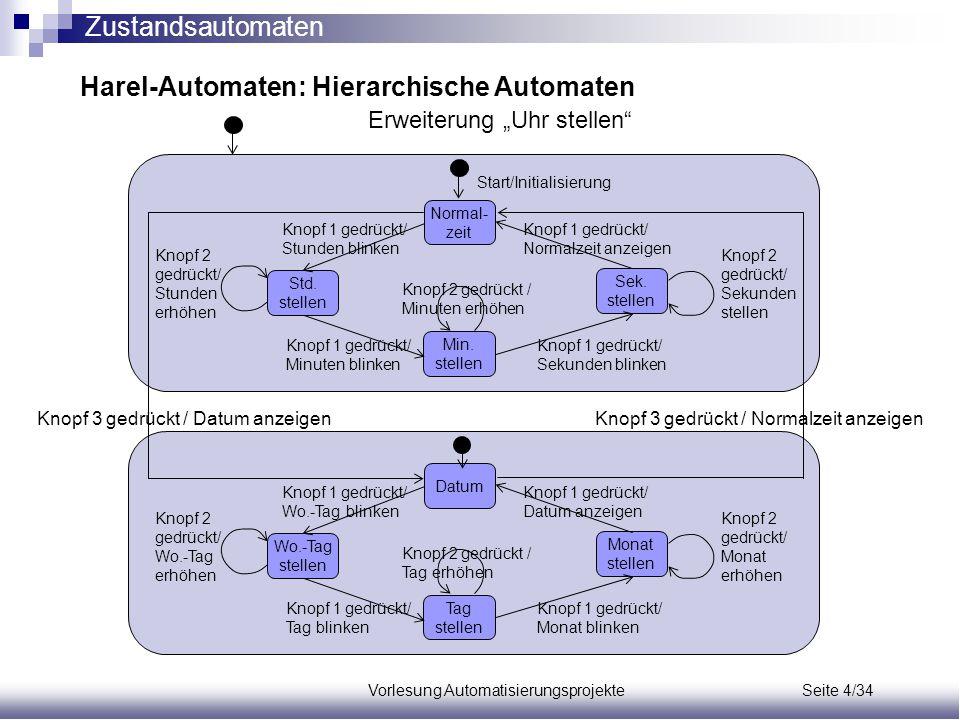 """Vorlesung Automatisierungsprojekte Seite 4/34 Harel-Automaten: Hierarchische Automaten Erweiterung """"Uhr stellen"""" Normal- zeit Min. stellen Sek. stelle"""